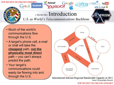 Slide of PRISM Programme Presentation (source: The Washington Post)