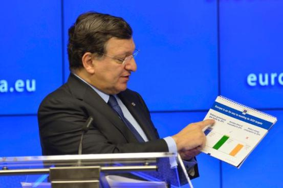 "European Commission President José Manuel Barroso, presenting the ""Europe is on its way to meeting its 2020 targets"" report. The stubbornly subdued state of the EU economy though is in direct contrast with the optimism of the outgoing President. (EC Audiovisual Services, 21/03/2014)."
