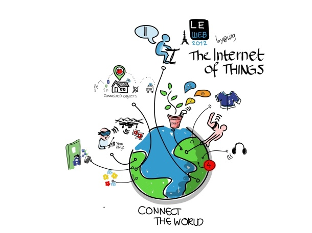 Internet of Things MWC16