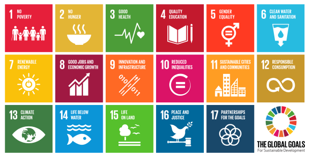 UN 17 SDG Sustainable Development Goals