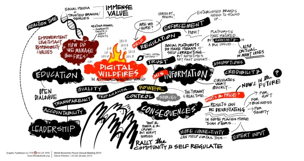 Digital Wildfires WEF 2017