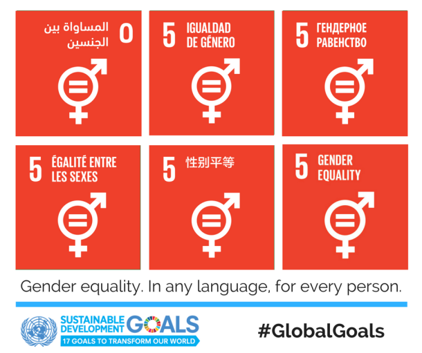 Gender Equality United Nations