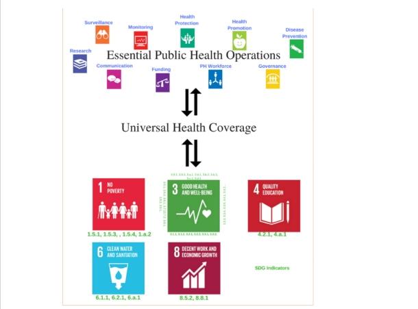 UN SDGs Health
