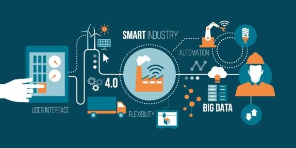 Industry 4.0 UNIDO 2018