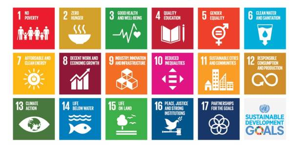 UN Sustainable Development Goals 2018