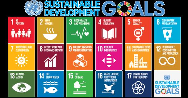 SDGs 2018