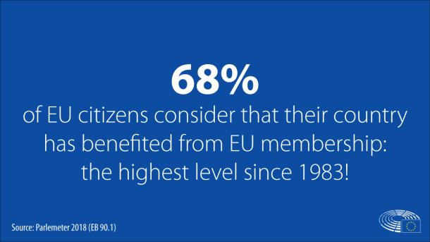 EU poll 2018
