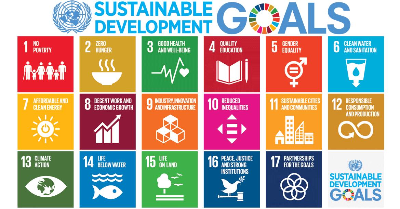 SDGs UN