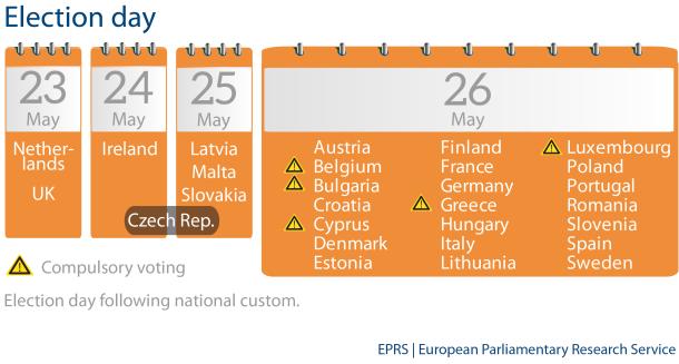_European Elections 2019_